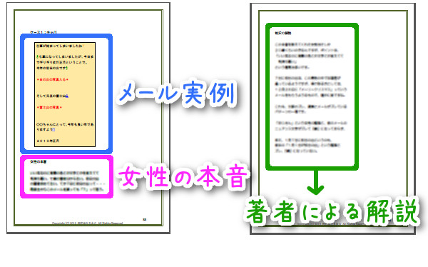 恋愛メール大百科の実例解説箇所