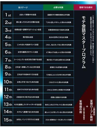 出水聡さんの『突破×覚醒』広告