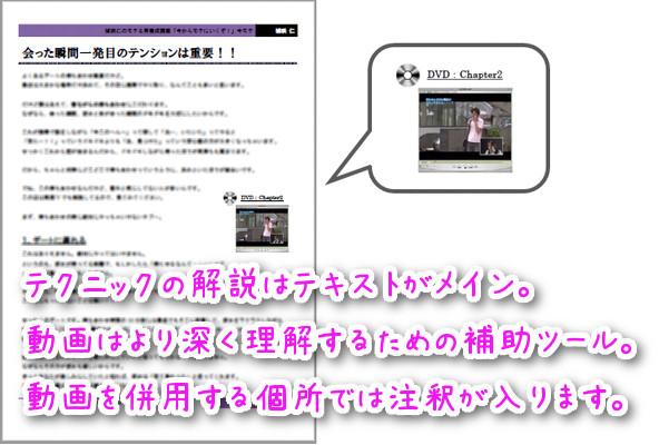 城咲仁さん著恋愛系情報商材『今からモテに行くぞデート編』のテキスト内容解説